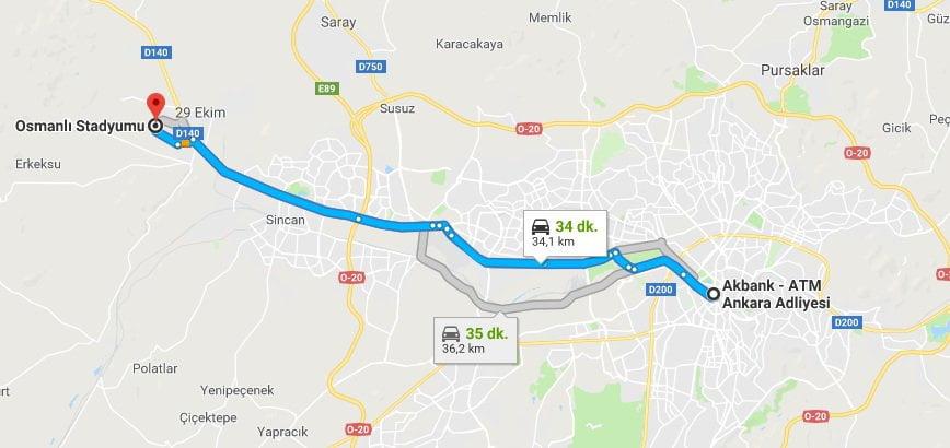 Osmanlı Stadı Nerede, Nasıl Gidilir
